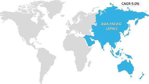 Asia Pacific Ceramic Fiber Market