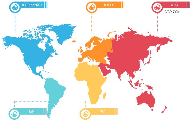 Global Electroactive Polymer Market