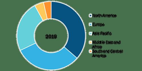 Anti-static Floor Market Breakdown - by Region, 2019