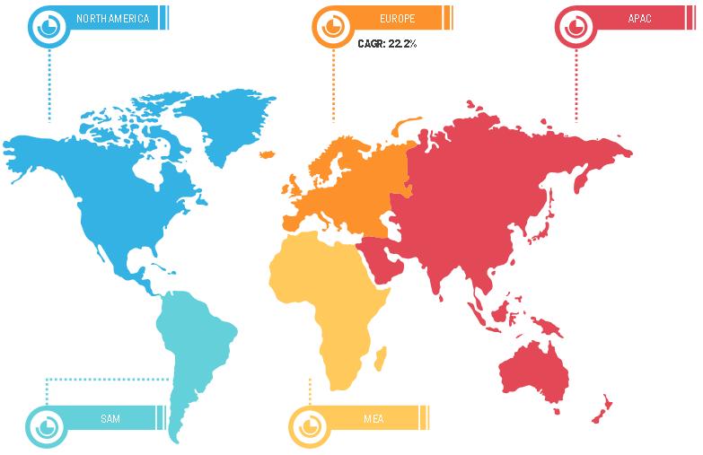 Data Wrangling Market — Geographic Breakdown, 2019