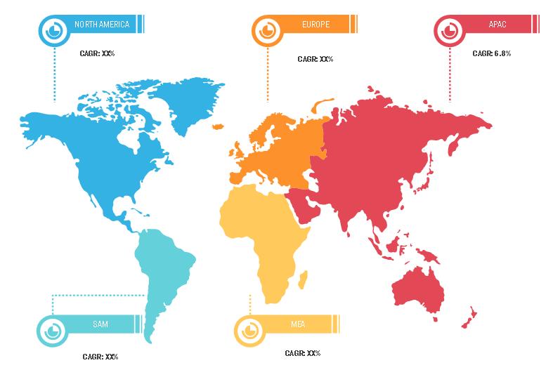 Lucrative Regions for Transformer Monitoring System Market