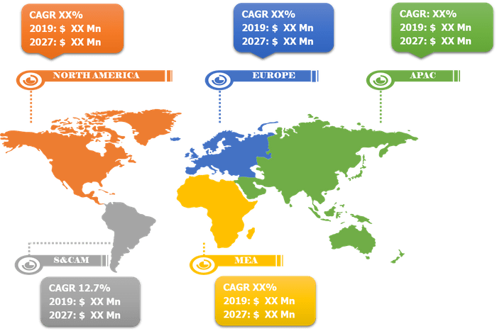 Lucrative Regional Industrial Wearable Market