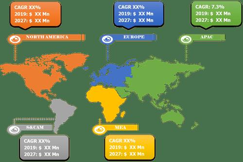 Medical Writing Market Breakdown - by Region, 2018
