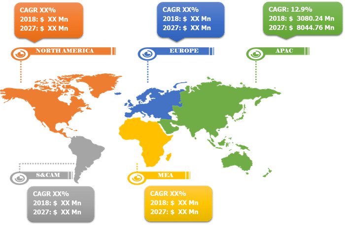 Lucrative Regional Pharmacy Management System Market