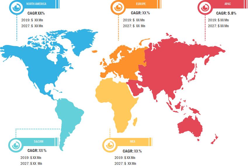 Lucrative Regions for Ferritin Testing Market