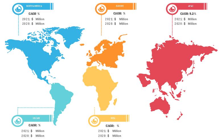 Lucrative Regions for Biopharmaceutical Tubing Market