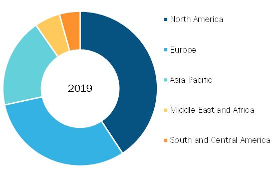 Bovine Pericardial Valve Market, by Region, 2019 (%)