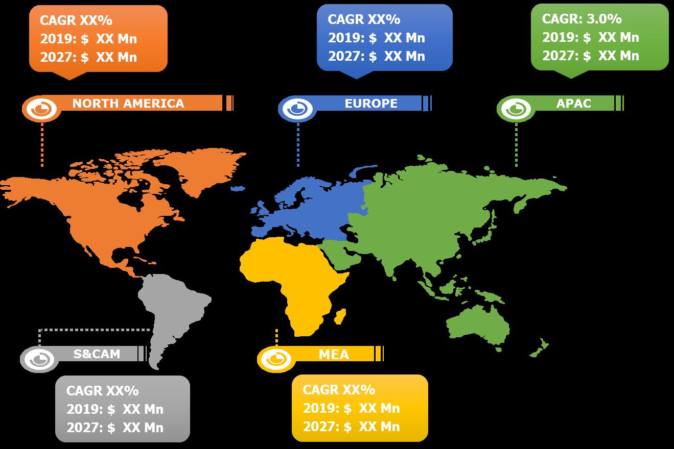 Global Wheat Flour Market Breakdown - by Region, 2019