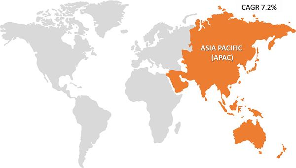 Asia Pacific Plant Protein Market