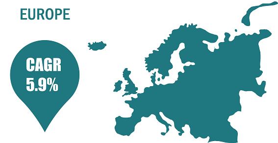 Europe Plant Protein Market