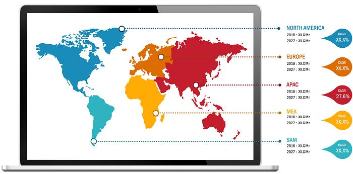 Lucrative Regional Healthcare Fraud Analytics Market