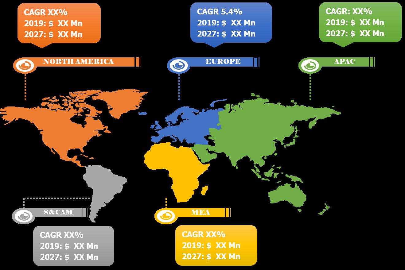 Lucrative Regional IGBT and Thyristor Market