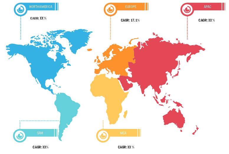Lucrative Regions in E-invoicing Market