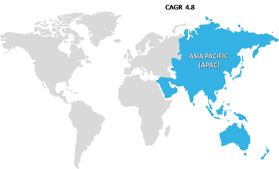 Asia Pacific Biscuits Market