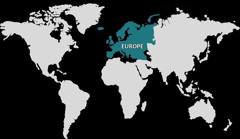 European Water soluble packaging Market