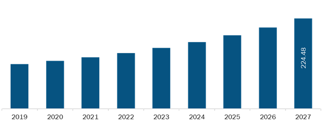 Rest of EuropeRadiofrequency Ablation Devices Market