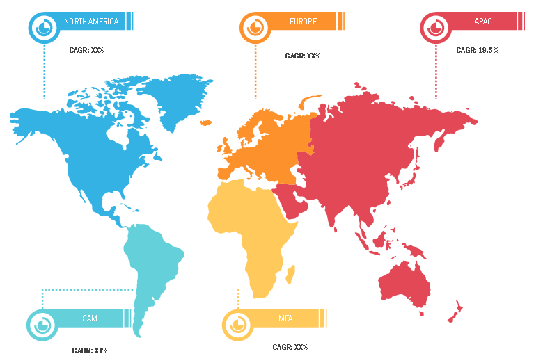 Lucrative Regions for Dropshipping Market