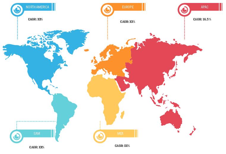 Lucrative Regions for Virtual Desktop Infrastructure Market