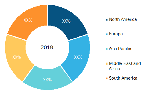 Virtual Desktop Infrastructure Market: Geographic Breakdown, 2019