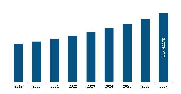 China Pharmaceutical Drug Delivery Market