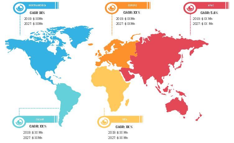 Lucrative Regions for Infant Radiant Warmer Market