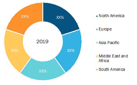 Terahertz Body ScanningMarket ? Geographic Breakdown, 2019