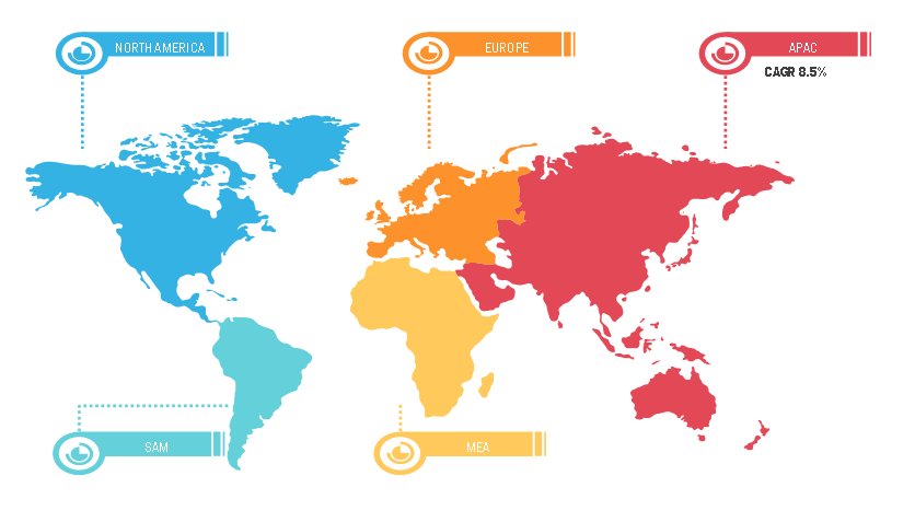Global Anti-Static Floor Market