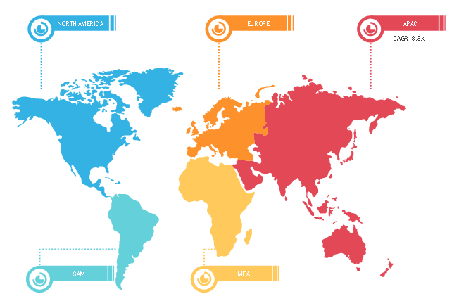 HVAC Sensors Market: Regional Growth, 2020–2027