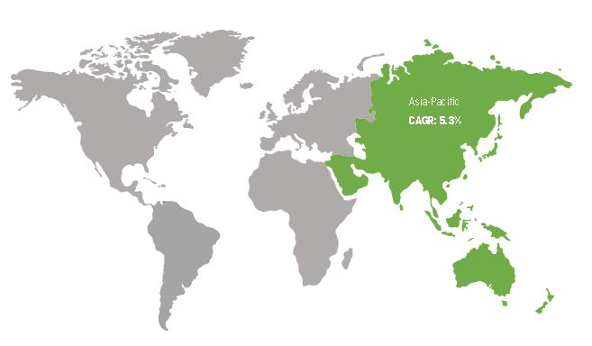 Asia Pacific acetonitrile Market