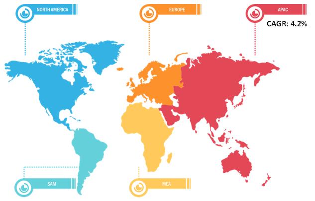 Global Solder Materials Market