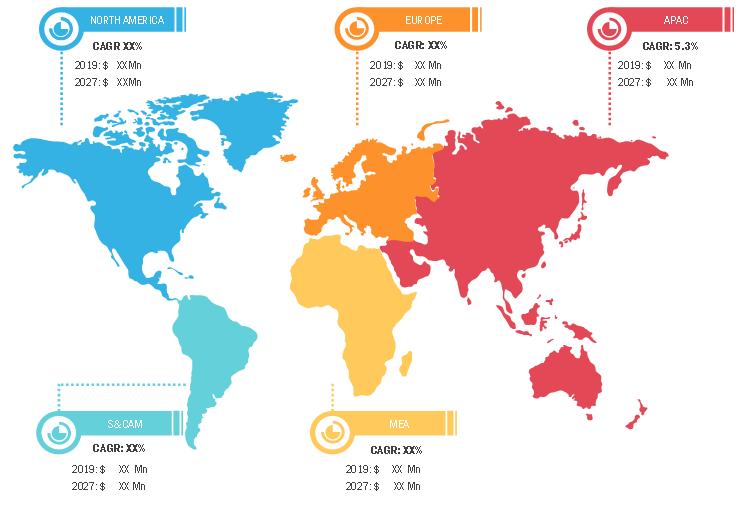 Lucrative Regions forDry Eye Product Market