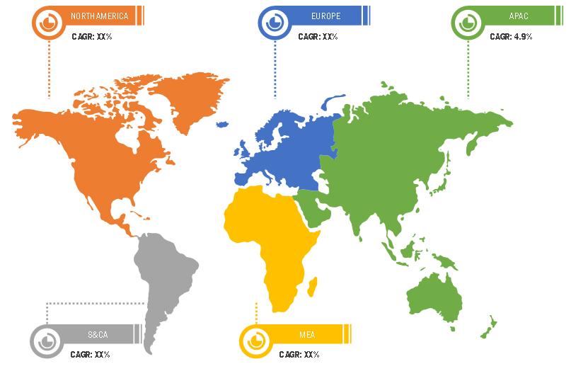 Lucrative Regional Smart Grid Sensors Market