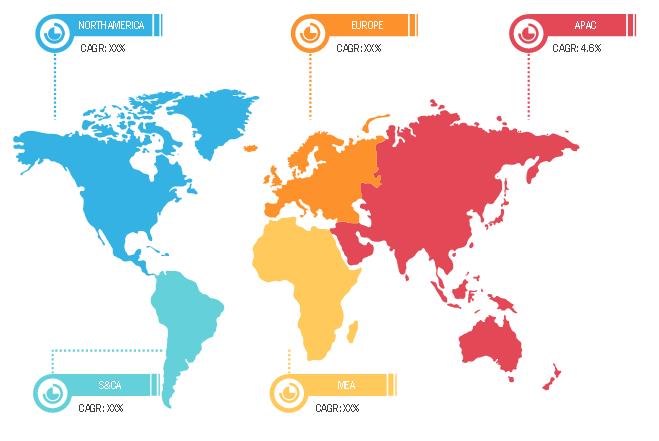 Railway Braking System Market Regional Growth, 2020–2027