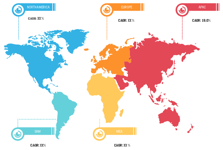 Lucrative Regions for Academic Software Market