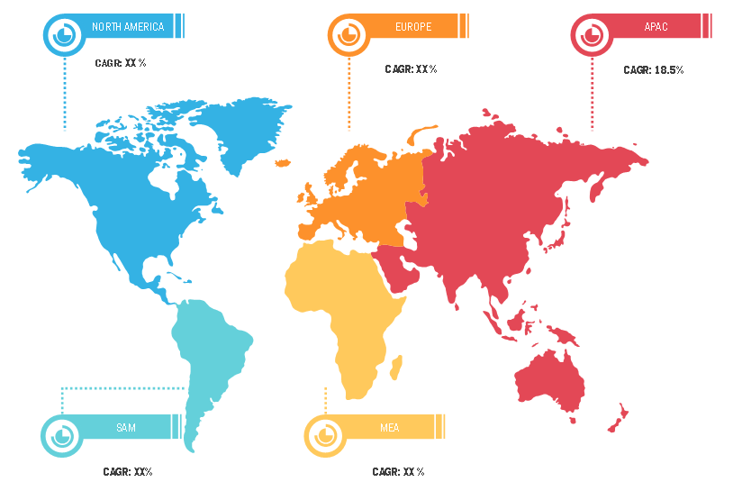 Lucrative Regions for Lead Generation Solution Providers