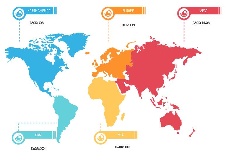 Lucrative Regions for Online Exam Proctoring Market