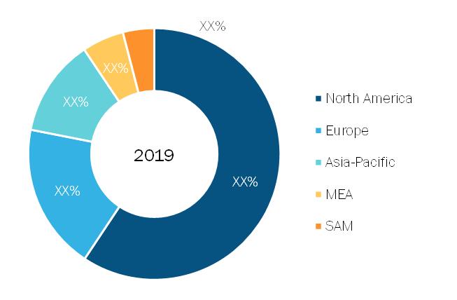 Pinch Valves Market — Geographic Breakdown, 2019