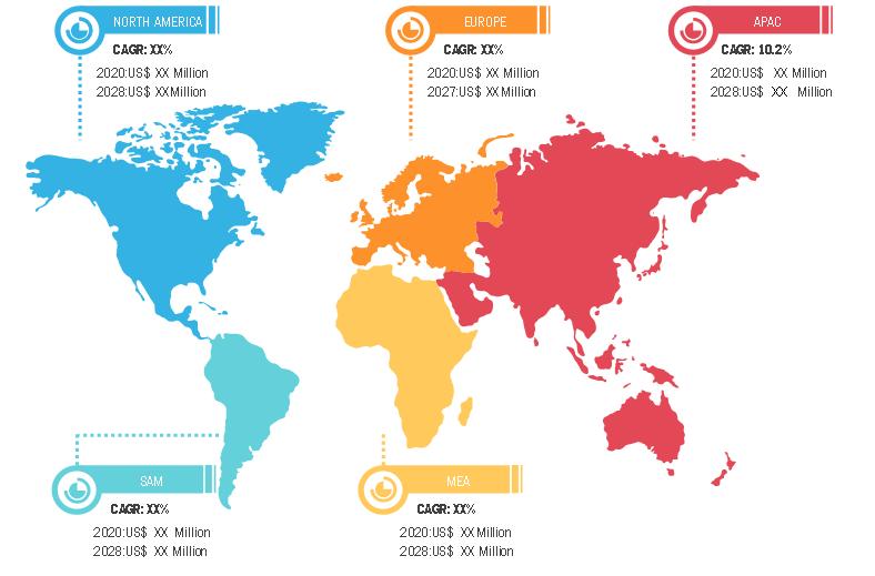 Lucrative Regional Digitization in Logistics Supply Chain Market