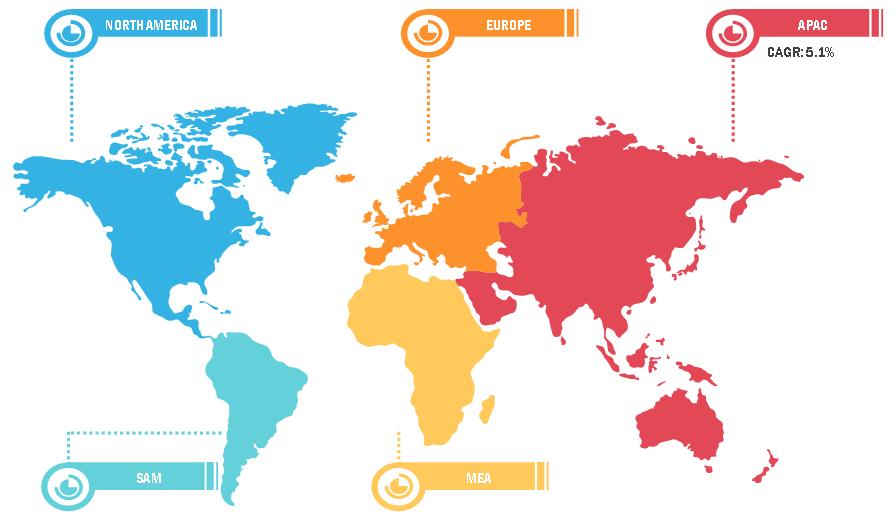Global Electroplating Market