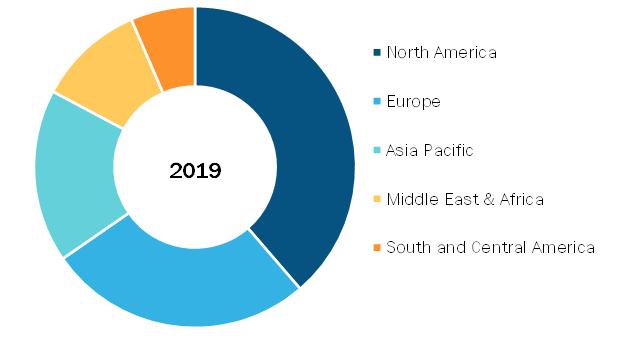 Adenosine Triphosphate (ATP) Swab Test Market, by Region, 2019 (%)