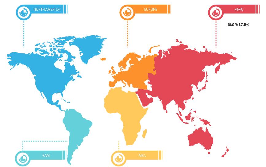 Lucrative Regional Edtech and Smart Classroom Market