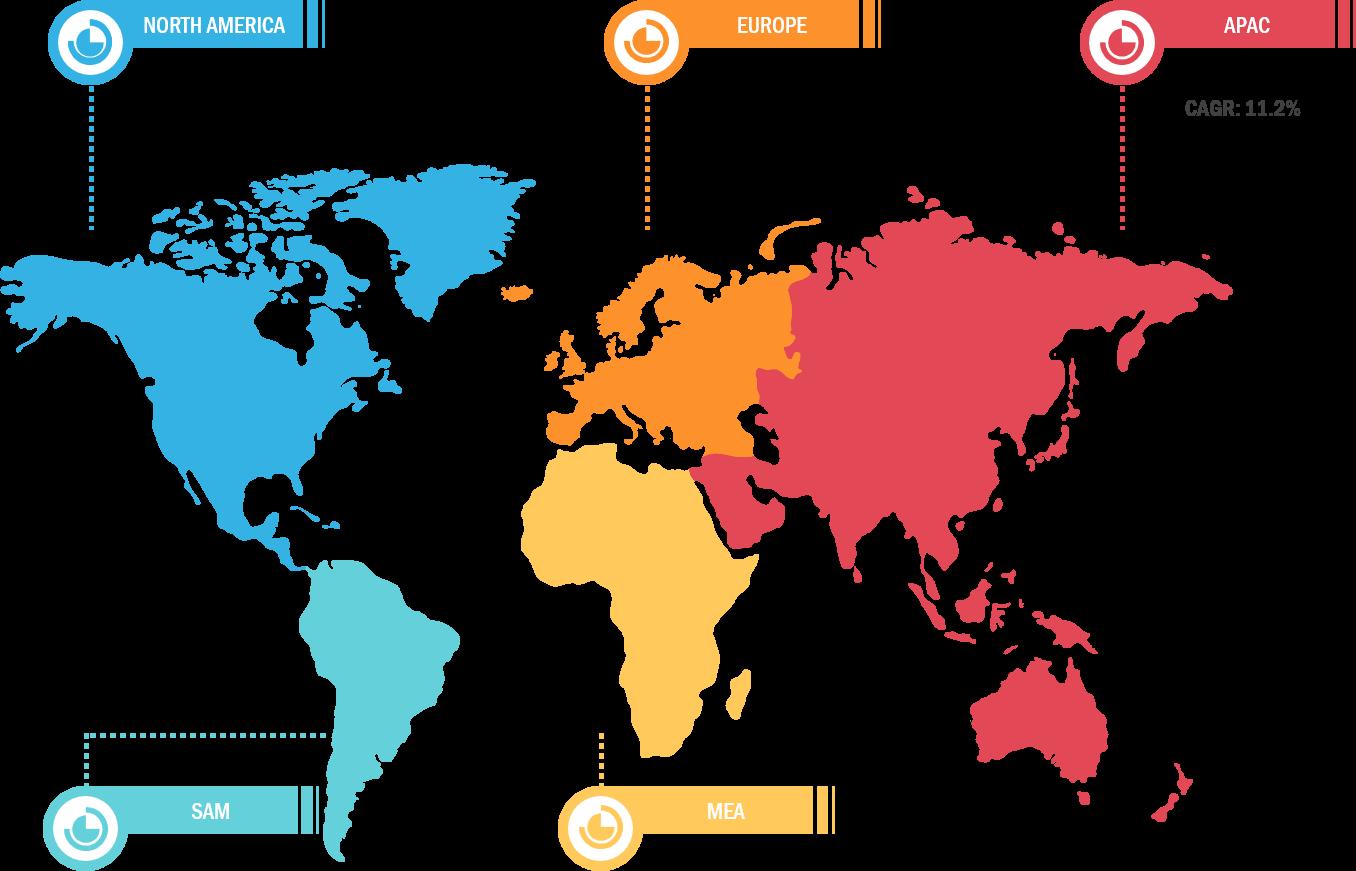 Lucrative Regional Homomorphic Encryption Market