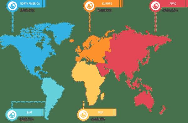 Lucrative Regions in Wholesale Voice Carrier Market
