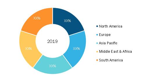 Automotive steel wheels Market – by Geography, 2019