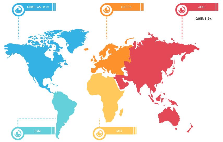 Global Sophorolipid Market Breakdown – by Region, 2019