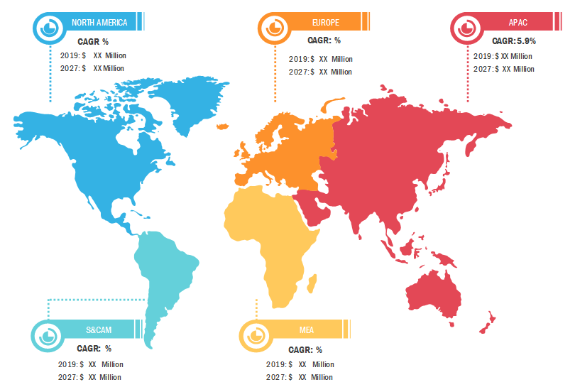 Lucrative Regions for Transient Protein Expression Market