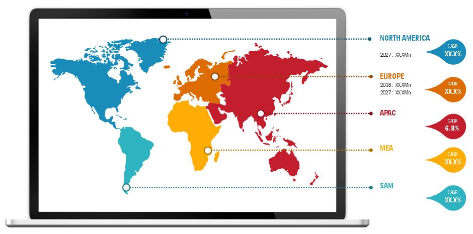 Lucrative Regions for Healthcare Actuator Market