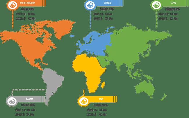 Lucrative Regions for Cervical Retractors Market
