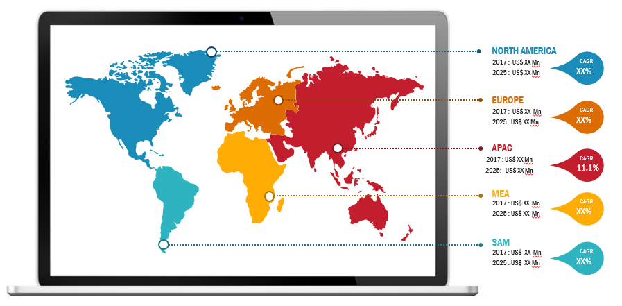 Lucrative Regions for Medical affairs outsourcing Market