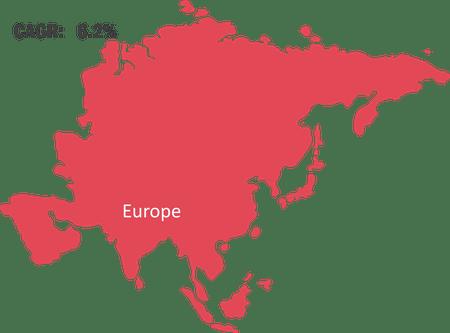 Europe Omega-3 Supplements Market Forecast to 2027